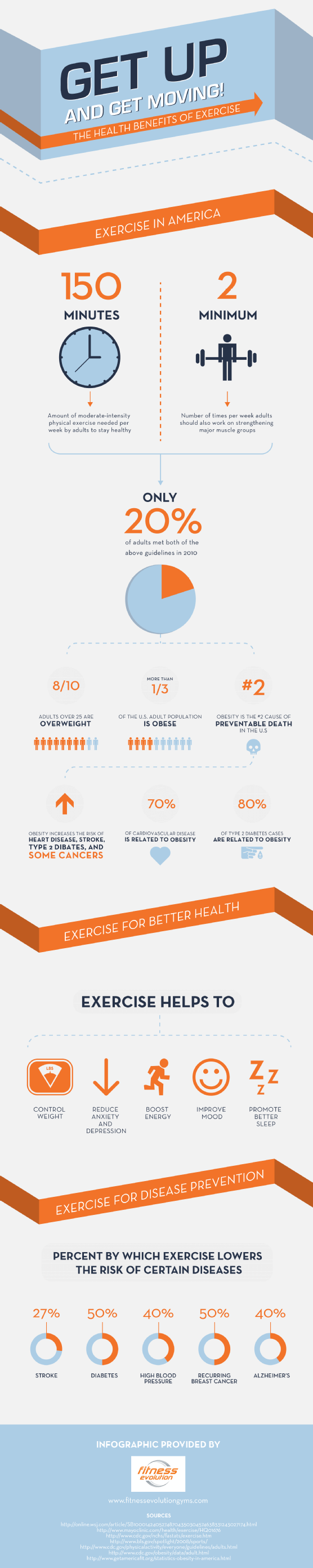 get-up-and-get-moving-the-health-benefits-of-exercise_50e1db2a5fb02