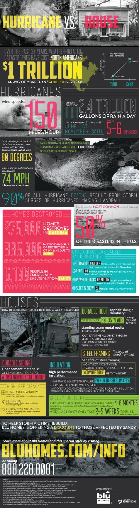 hurricane-vs-house_50d07f64c9866