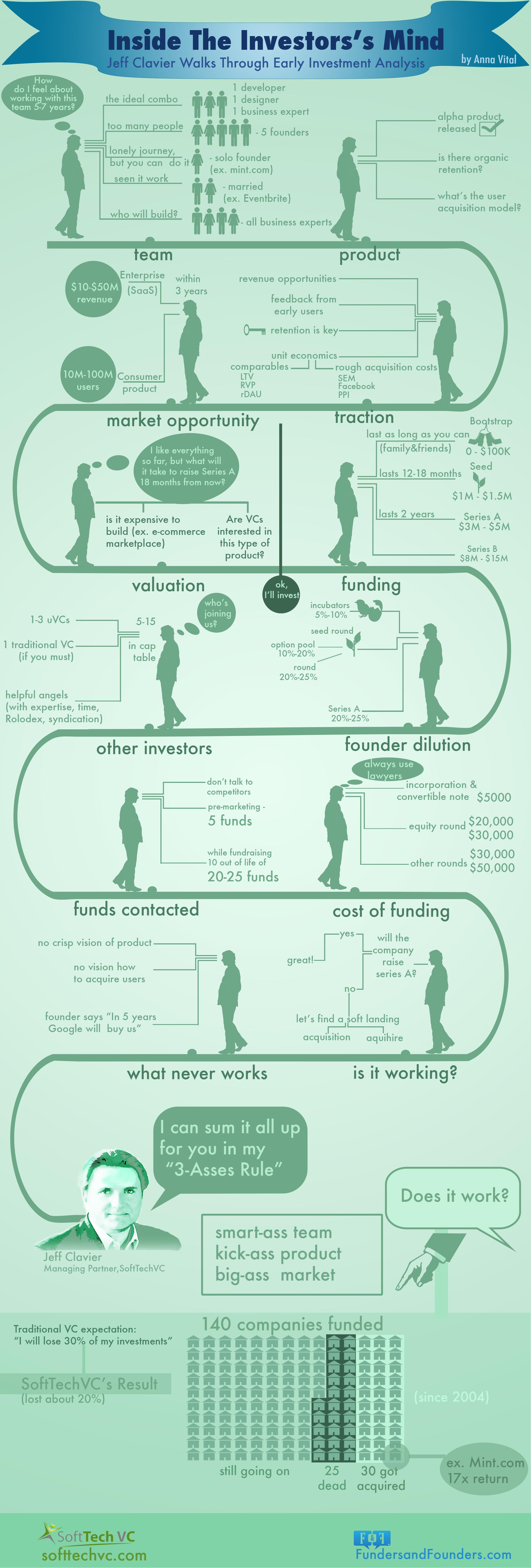 inside-the-investors-mind_50f739ff5f847