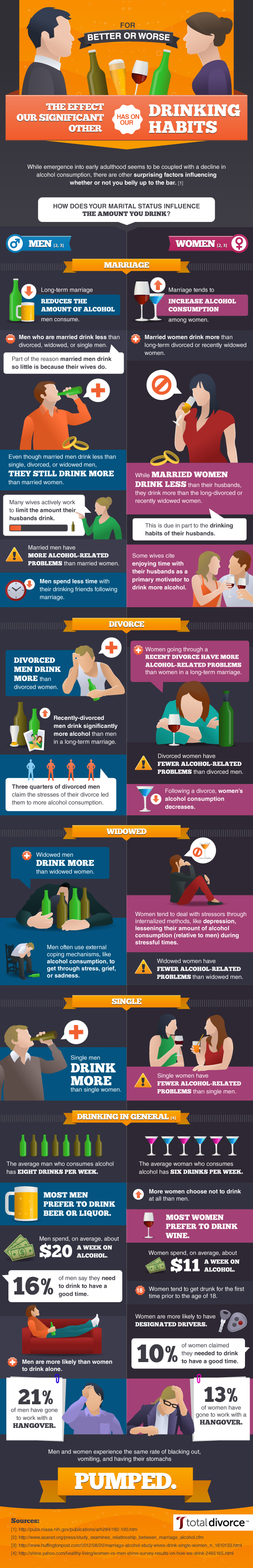 the-effect-our-significant-other-has-on-our-drinking-habits_50c63ed7030b2