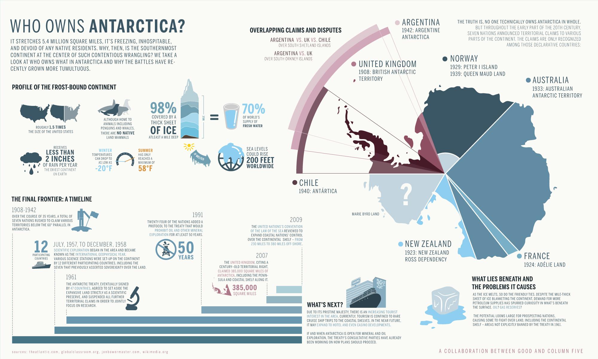 antartica information Top 8 amazing antarctic animals, animal species found in harsh environment of antarctica, food of antarctic animals,wildlife in antarctic continent.