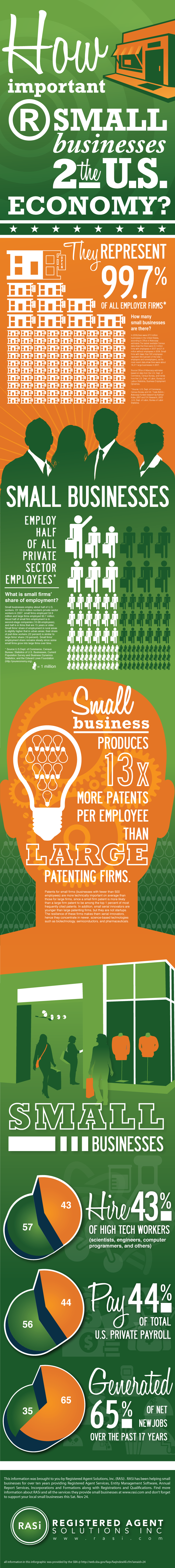 the importance of small businesses in the economy of maine The survey of maine small businesses with 2-49 survey finds maine small businesses shifted health care this is important to the entire state economy.