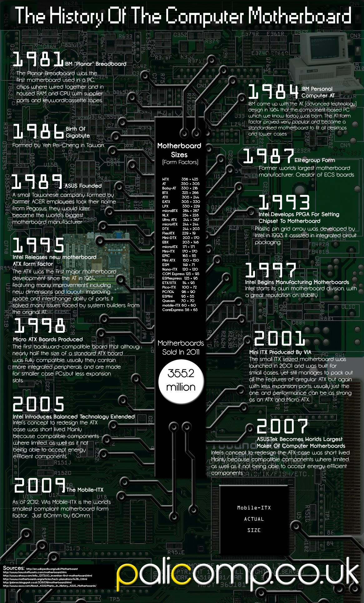 a technology research on the history of computers The philosophers he influenced set the stage for the technological revolution that   the evolution of computer science from mathematical logic  one of the most  active areas of research for mathematicians and philosophers.