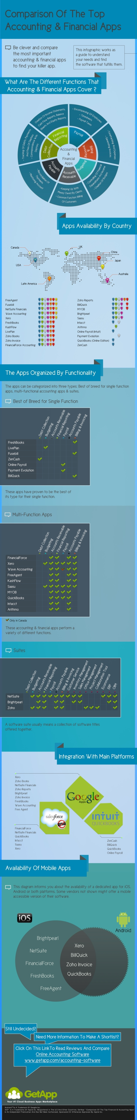 comparison-of-the-top-accounting--financial-apps_50ab5112e98d4