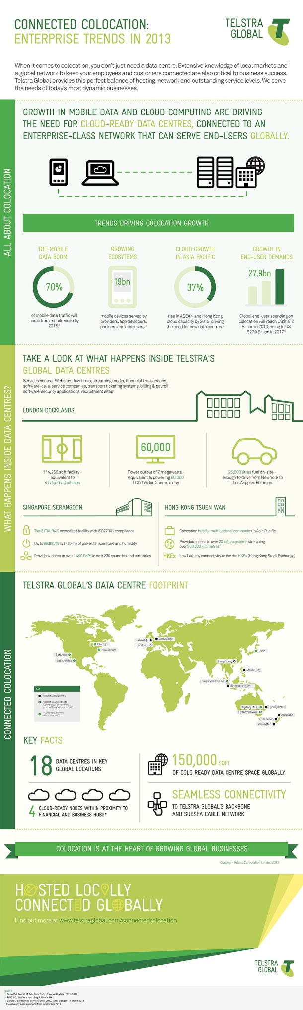 infographic_colocation_v2