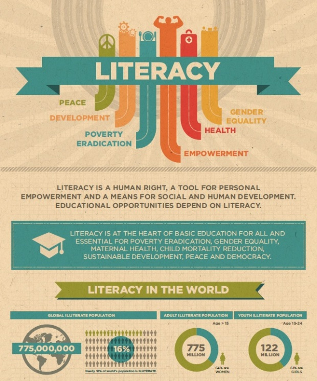 how-literacy-supports-development-and-peace_5048fa55d49a0