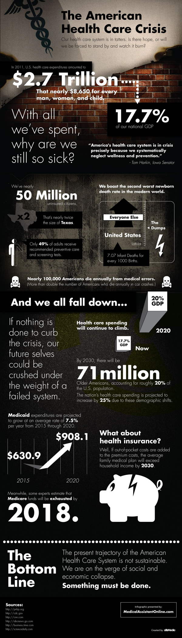 infographic-the-american-healthcare-crisis_5053882932007