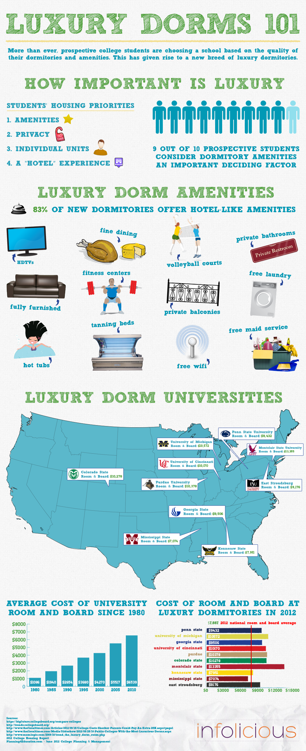 luxury-dorms-101_50a26d429238c