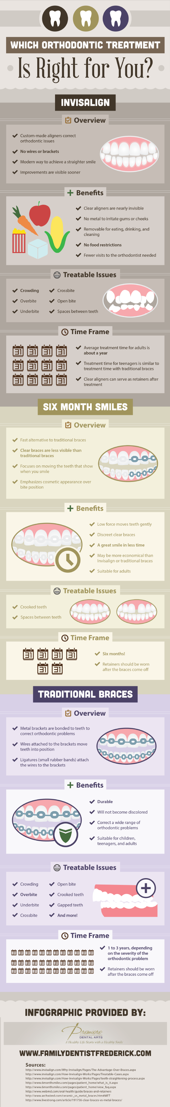 which-orthodontic-treatment-is-right-for-you_518c8b8b93aff