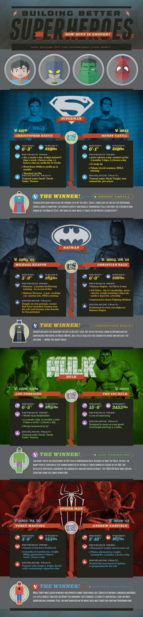 1building-better-superheroes