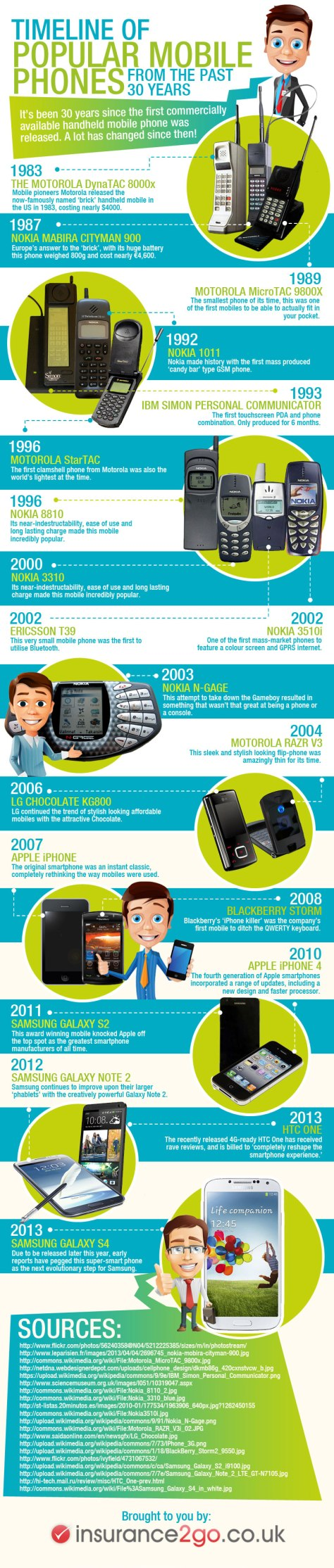 a-brief-history-of-mobile-phones_5189047465a92