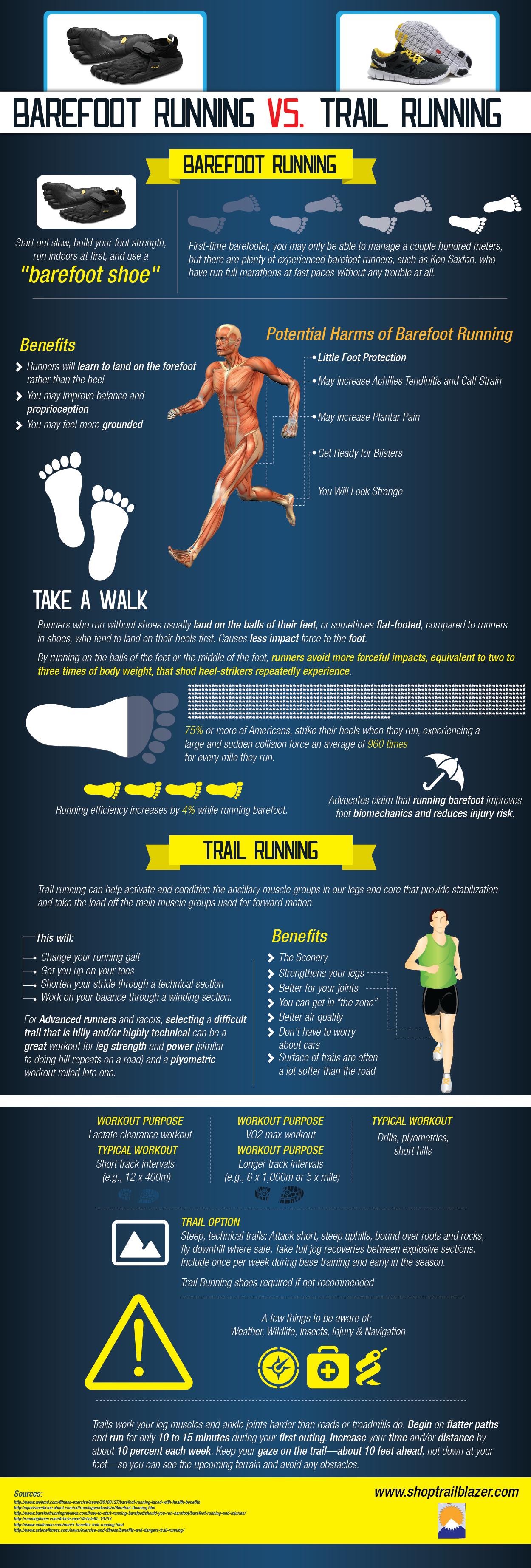 barefoot-running-vs-trail-running_506201b1645de
