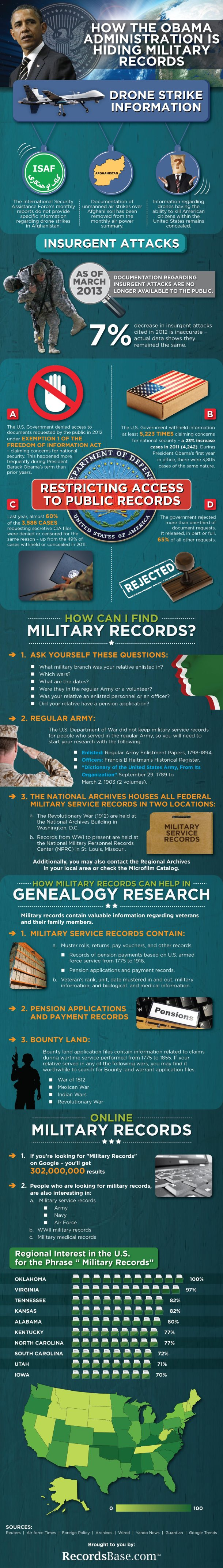 how-the-obama-administration-is-hiding-military-records_5188dd781795f