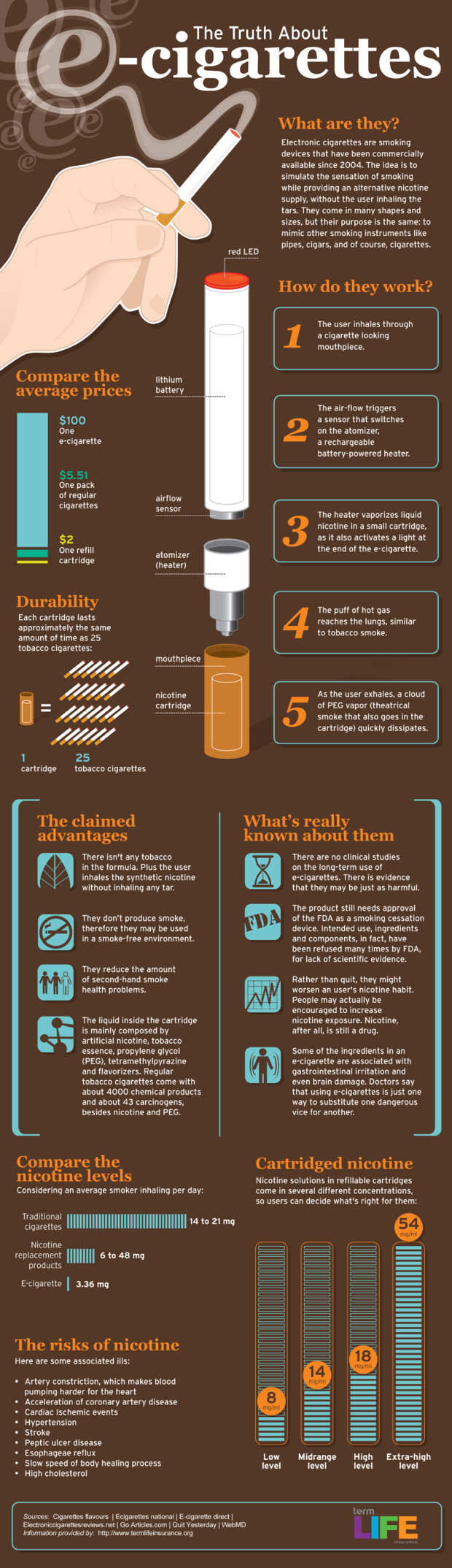 the-truth-about-ecigarettes_518423f7c8717