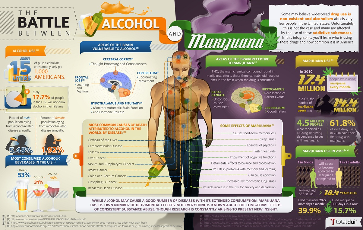 marijuana cause and effect 9 side effects of marijuana discuss health — apr 19, 2016 tweet most marijuana users enjoy the drug's ability to induce a sense of euphoria, but that doesn't.