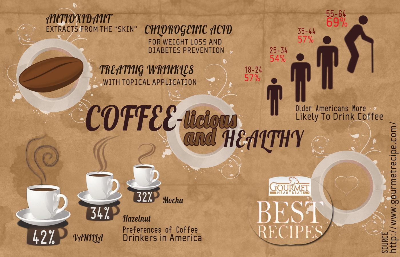 i love coffee game guide