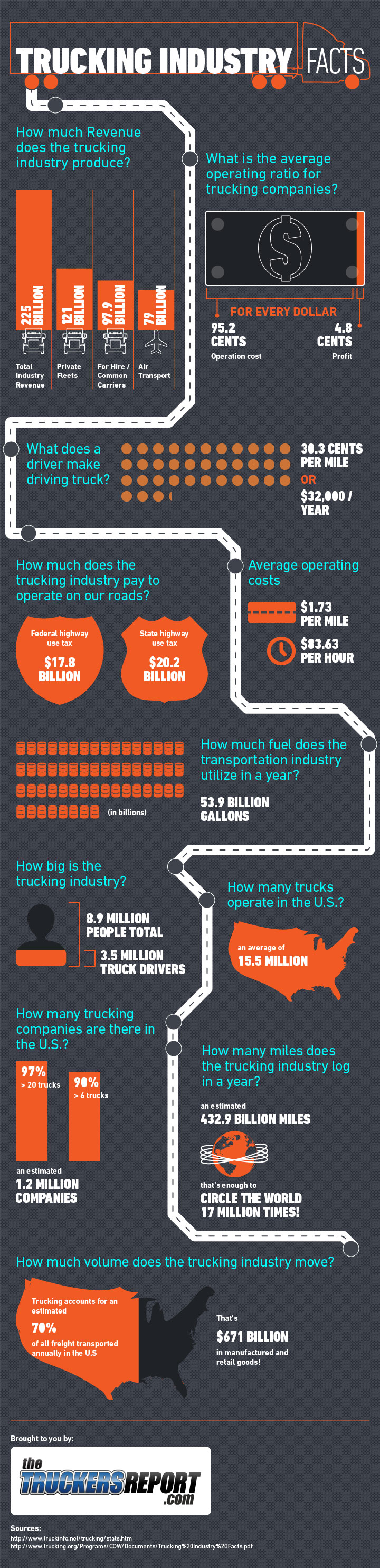research paper trucking industry While all the tracking metrics we discuss in this paper are important to consider when evaluating an etf, they are not the only metrics that investors should look at other key factors to assess are factors affecting trading costs such as commissions and bid-ask spreads, product and index construction, counterparty risk, and tax considerations.