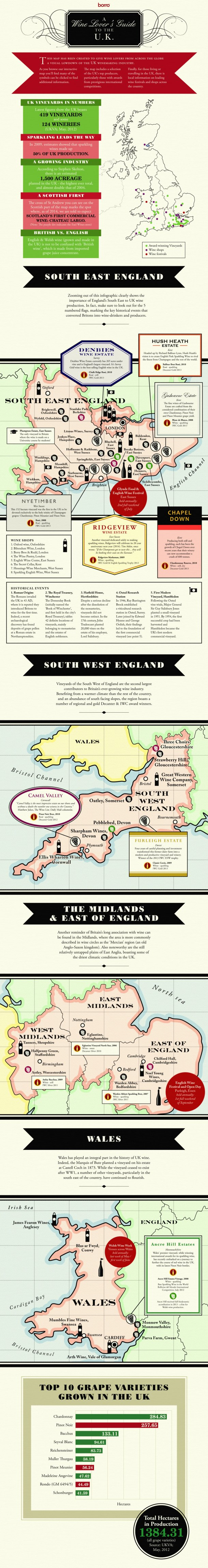 wine-lovers-guide-to-the-uk-v5