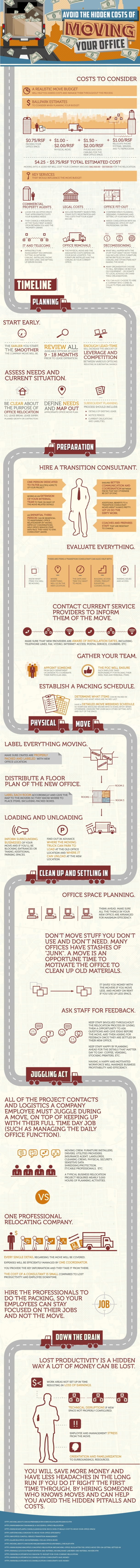 avoid-the-hidden-costs-of-an-office-move_521285a44c1a6