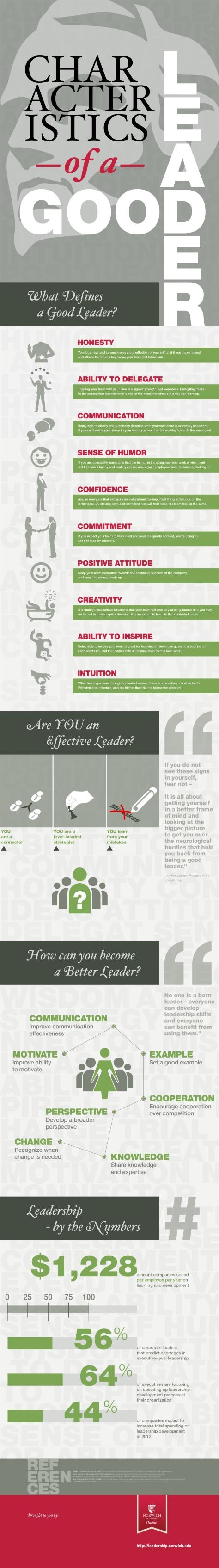 characteristics-of-a-good-leader_5212a7bfc20fd