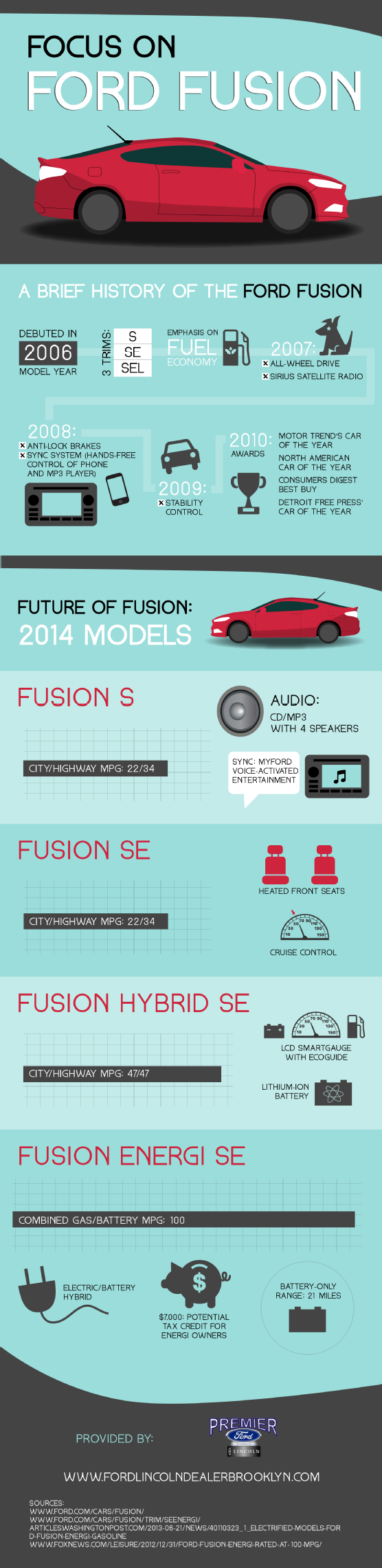 evolution-of-the-ford-fusion_521384c94ff12