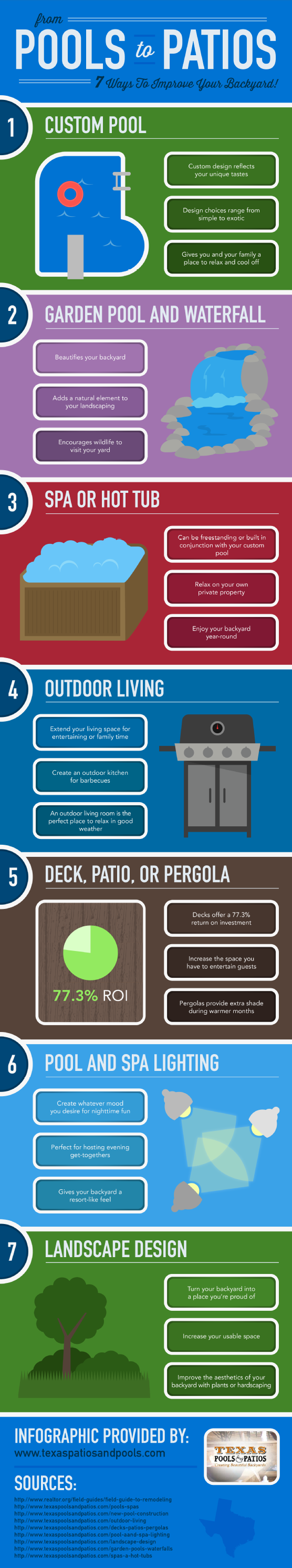 from-pools-to-patios-7-ways-to-improve-your-backyard_52155e0f1c20a