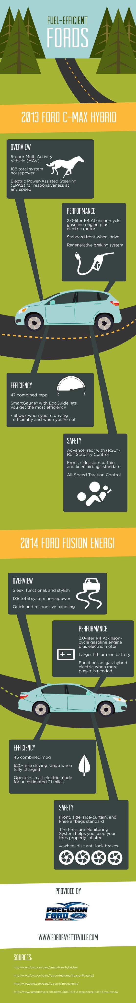 fuelefficient-fords_52155e8628cd0