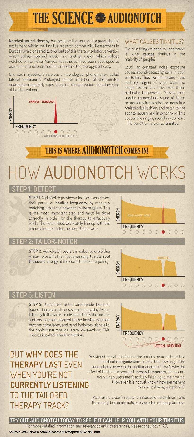 how-audionotch-works_5215ffe4d311e
