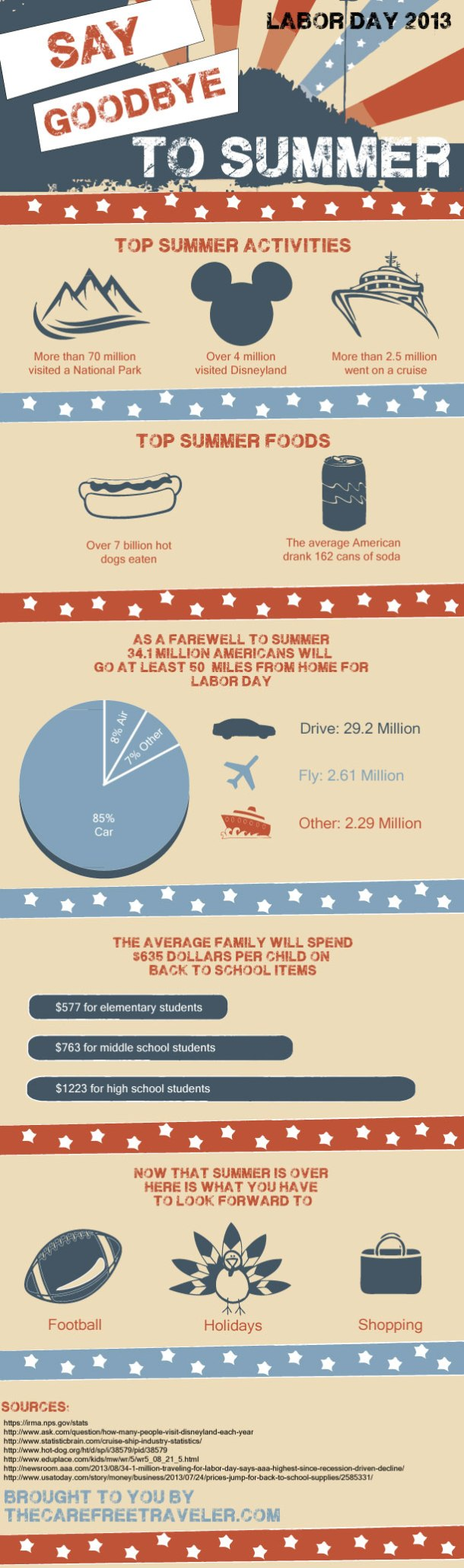 say-goodbye-to-summer-labor-day-infographic_5215a825e1ba7