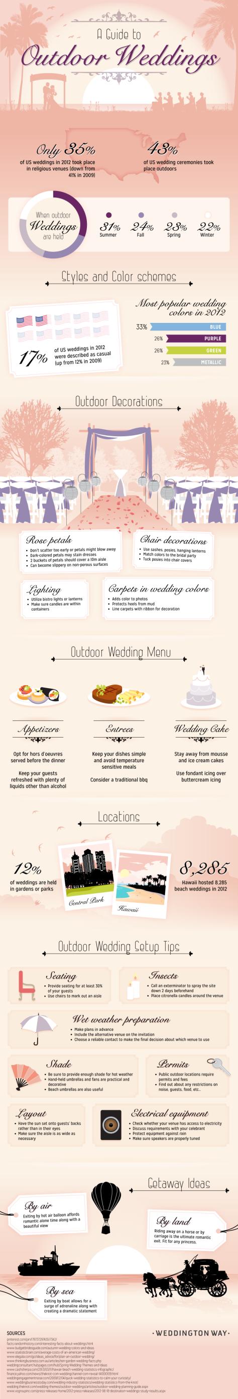 a-guide-to-outdoor-weddings_51e56fd633272