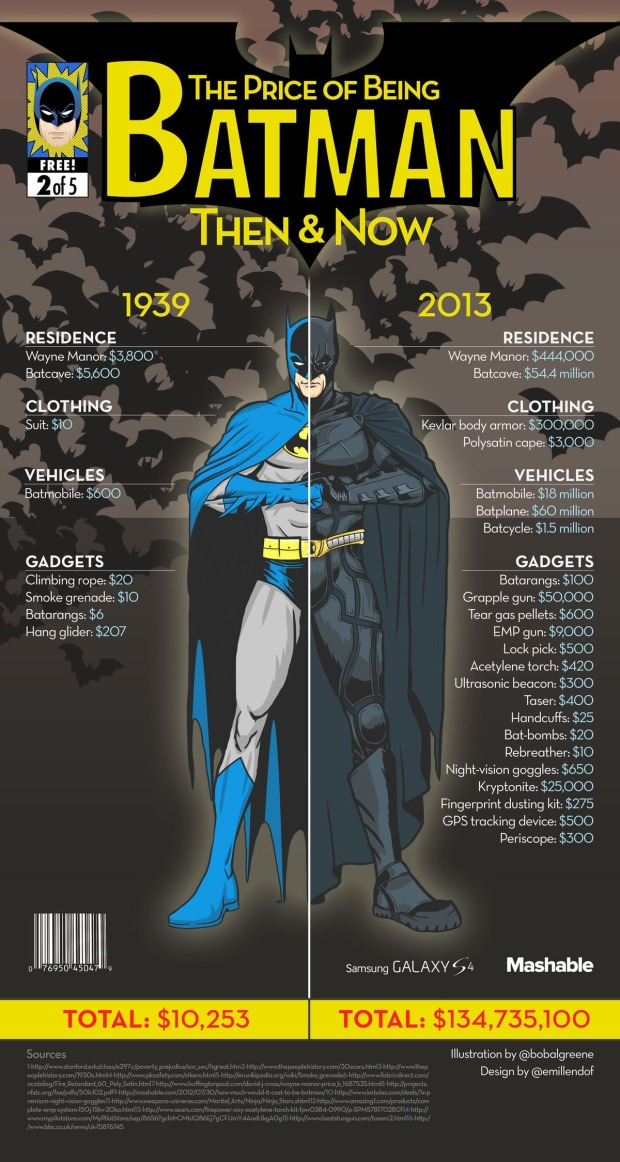 how-much-does-it-cost-to-be-batman_51e5a08ea22f9