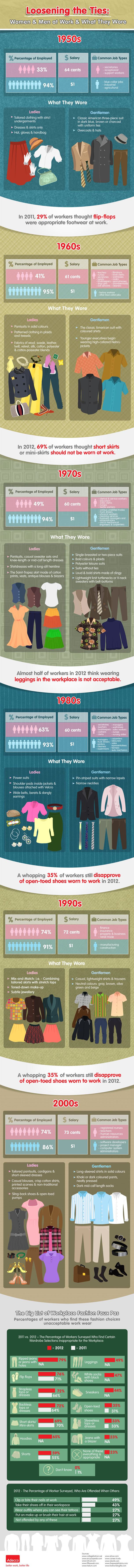 loosening-the-ties-workplace-attire-through-the-decades-infographic_5086aa573c53e