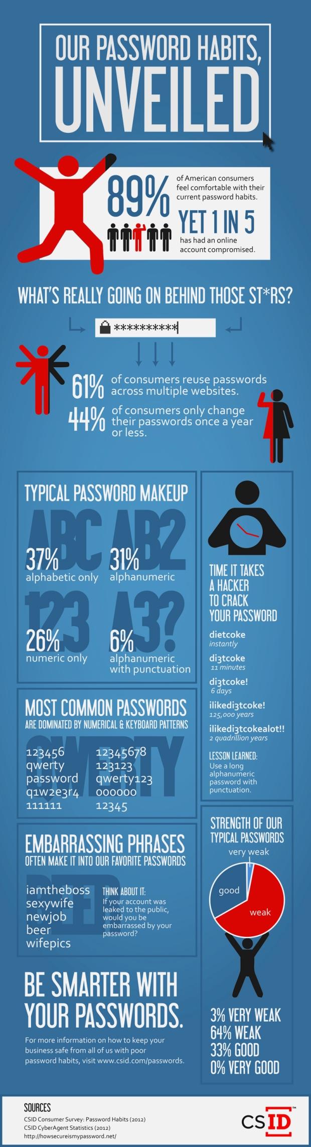 CS_Infographic_Passwords_draft