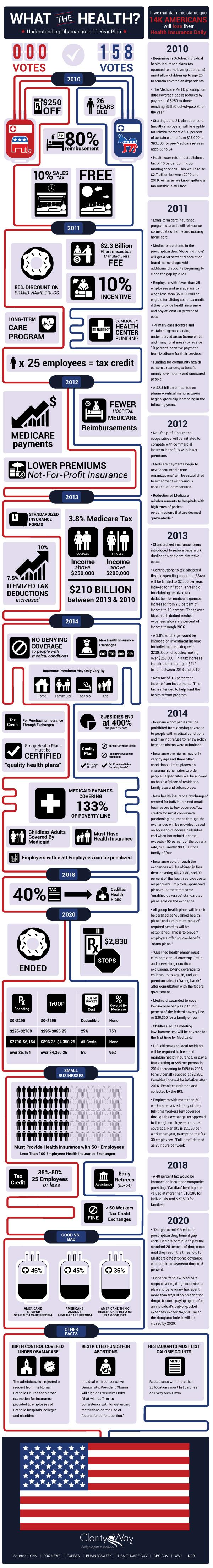 Obamas-Health-Reform