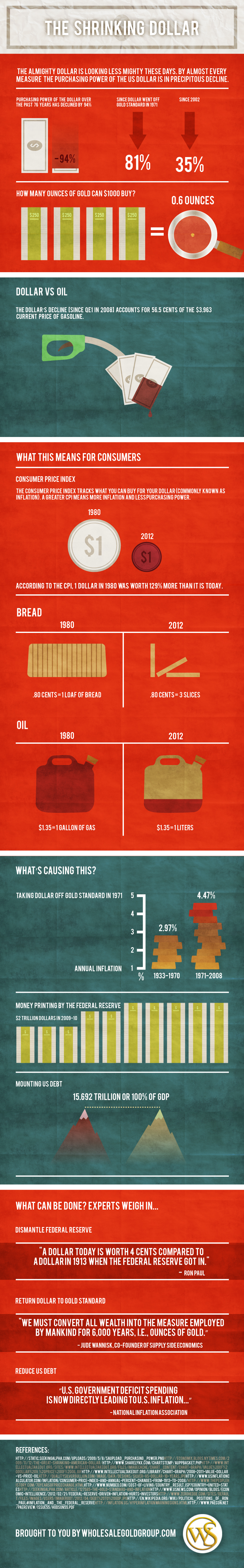 the-shrinking-dollar-infographic_504cb67258cce