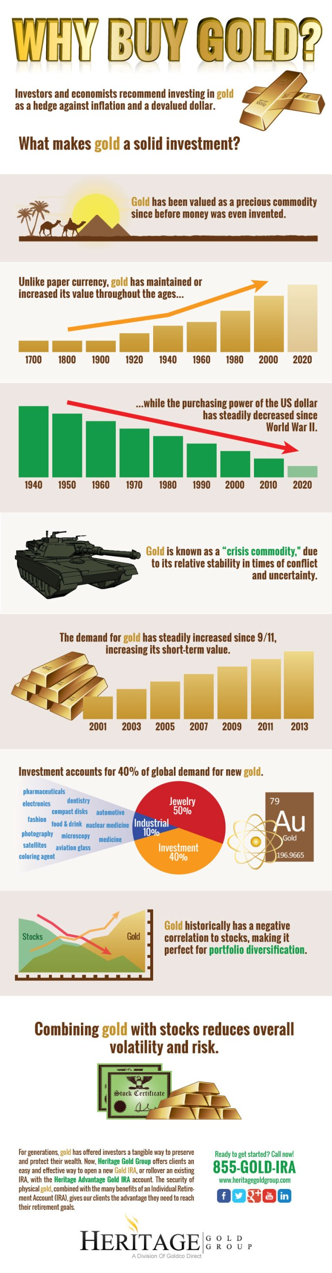 why-buy-gold_5266a9219fcbc