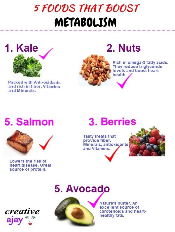 5-foods-that-boost-metabolism_52622edd7ab26