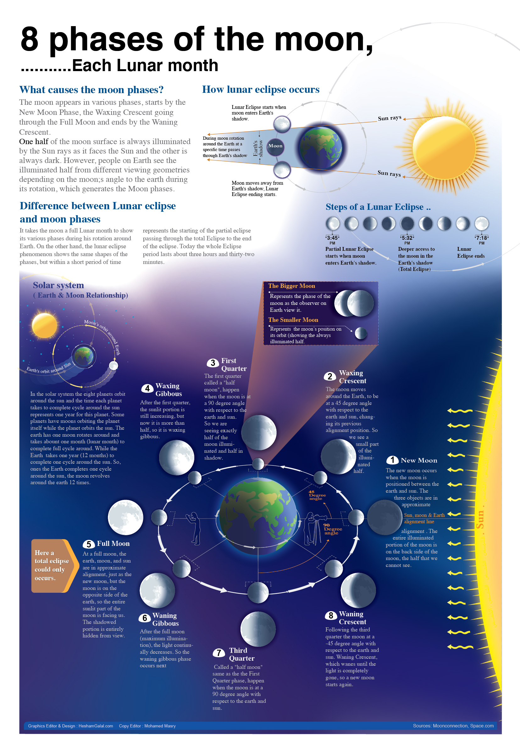 8-phases-of-the-moon_504208331ee4f