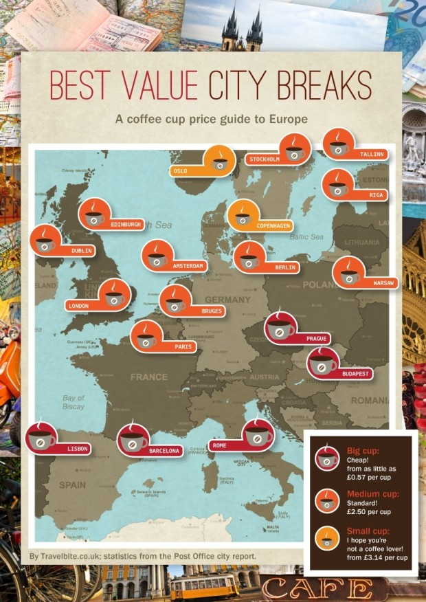 best-value-city-breaks-europe_5034bd0ea1e89