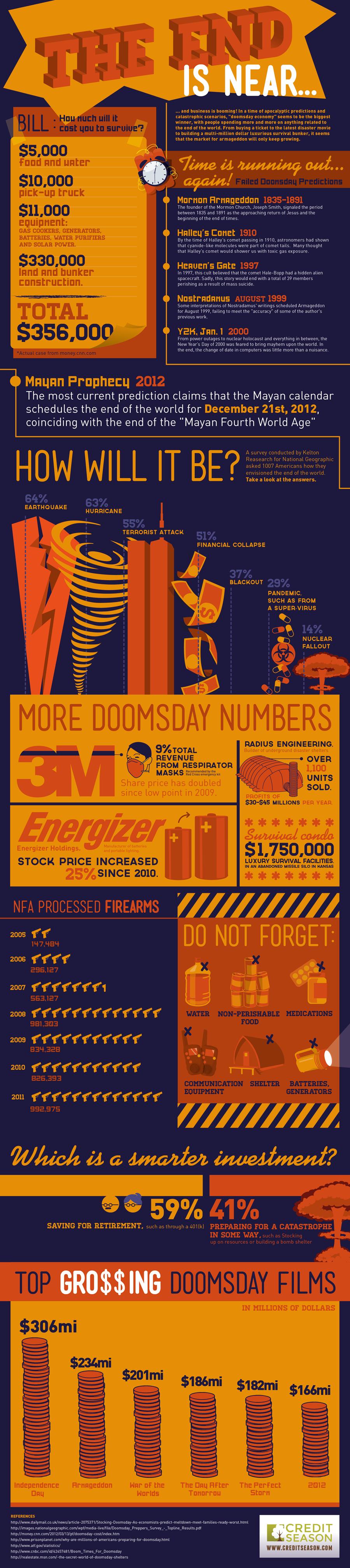 DoomsdayEconomy_4ffde5137e826