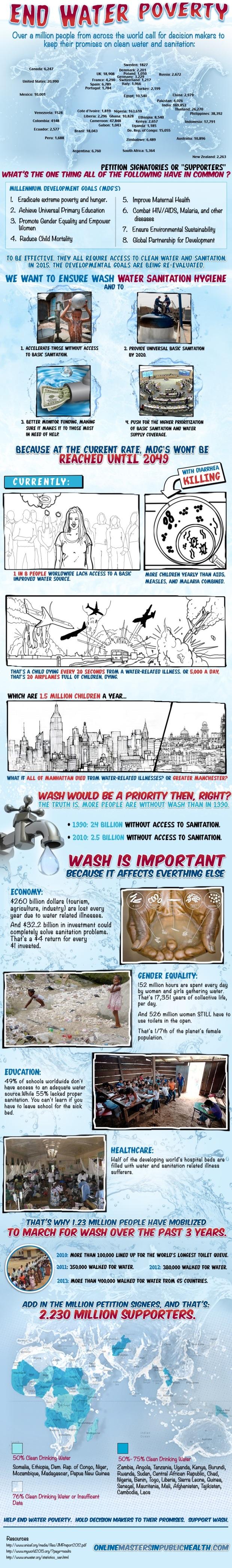 end-water-poverty_5262f13e479ea