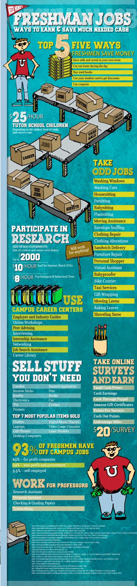 freshman-jobs-tips-to-earn-and-save-money-at-college_503430cc6d692