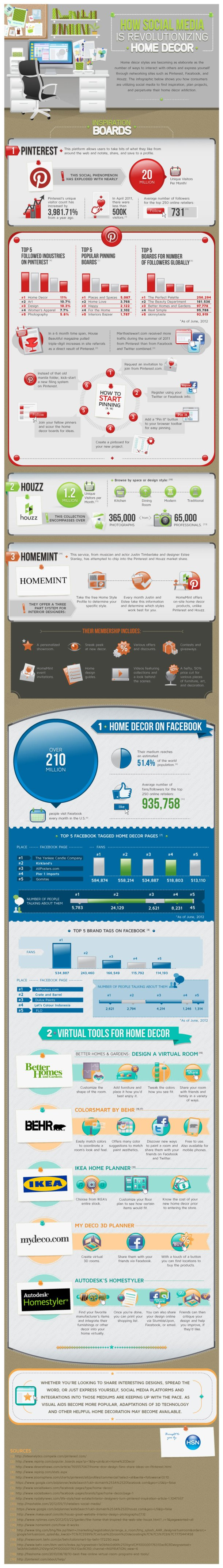 how-social-media-is-revolutionizing-home-decor_5033c767e3da6