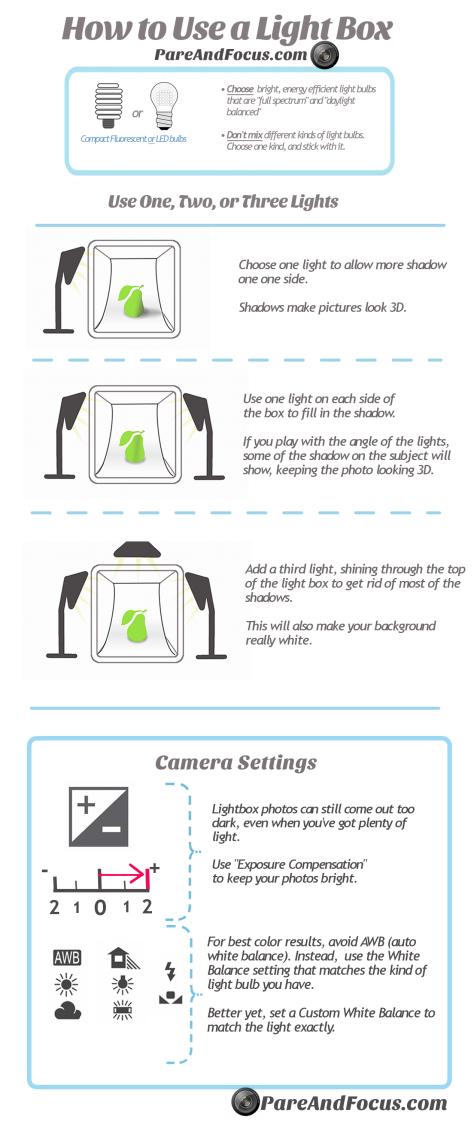 how-to-use-a-light-box_504397b1a6a09