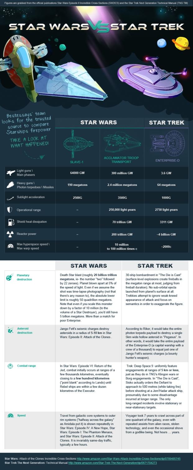 star-wars-vs-star-trek-official-facts_5034d70a9977f