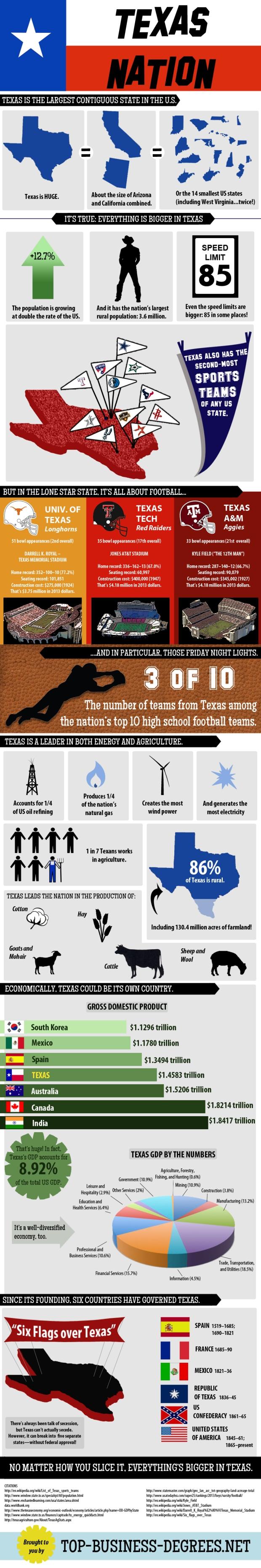 Texas_Final
