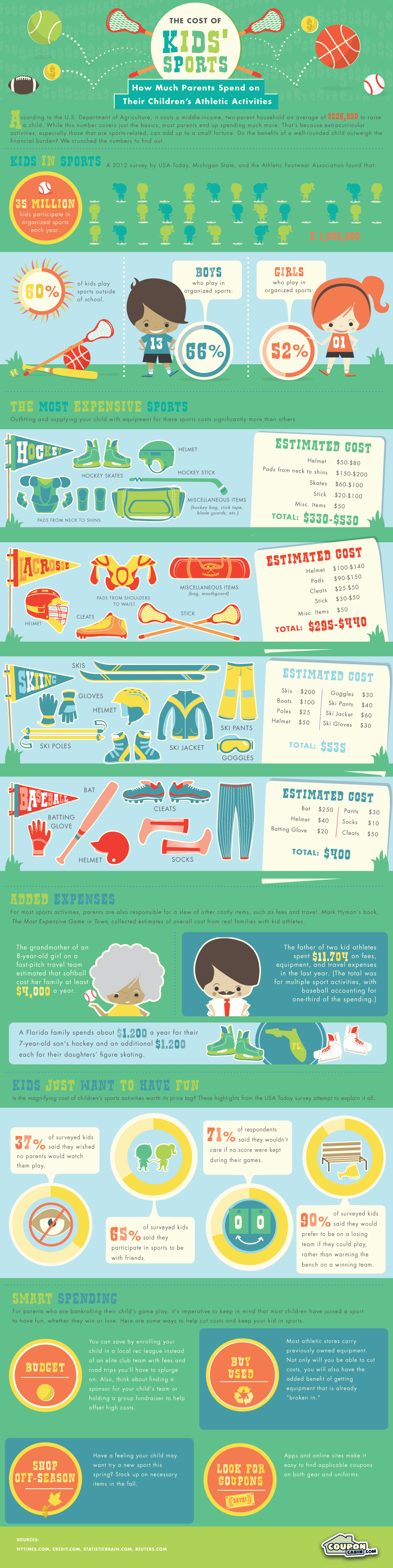 the-cost-of-kids-sports_5036555c818b7