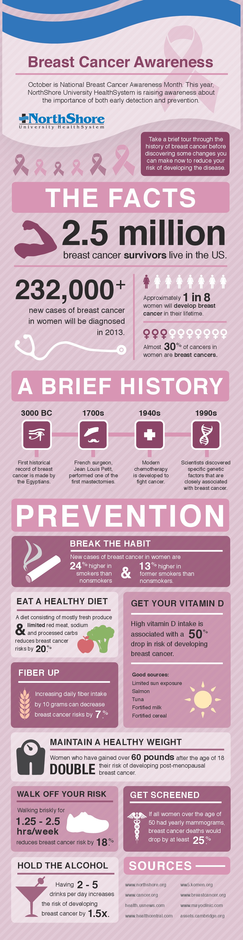 "essay on breast cancer prevention The national cancer institute should be credited as the source and a link to this page included, eg, ""breast cancer prevention (pdq®."