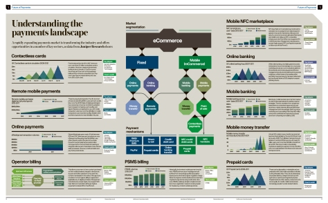 Raconteur - Future of Payments-AK.indd