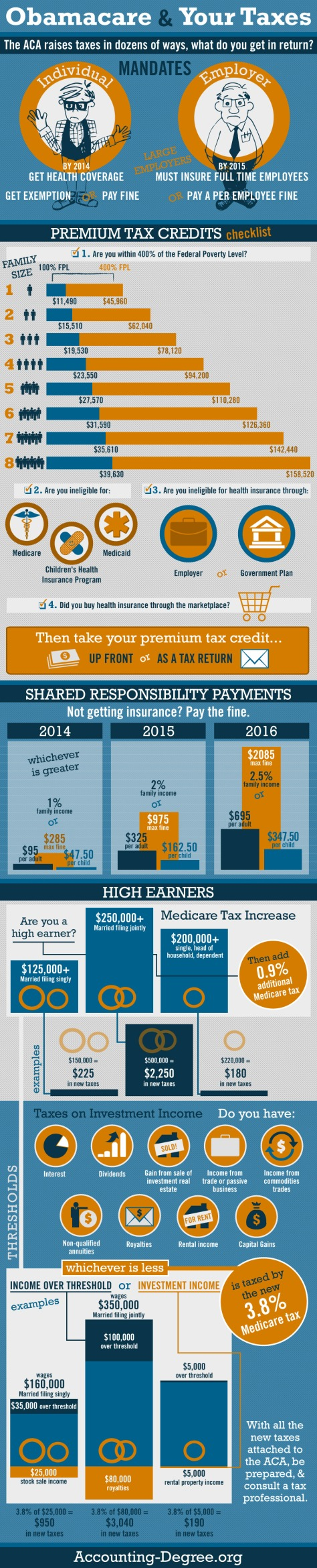 Obamacare-Taxes1